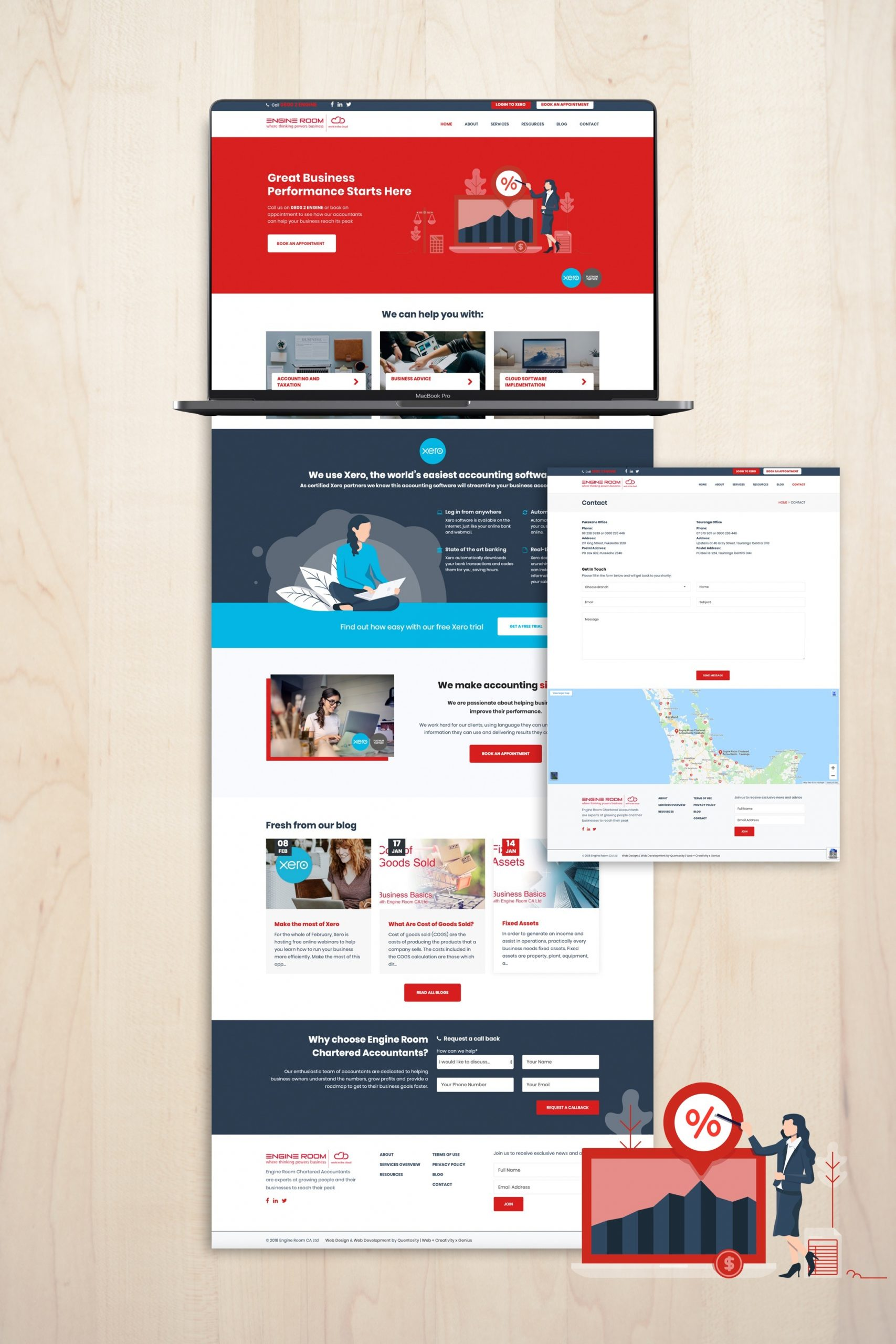 The Engine Room Design: Auckland Web Design & Web Development