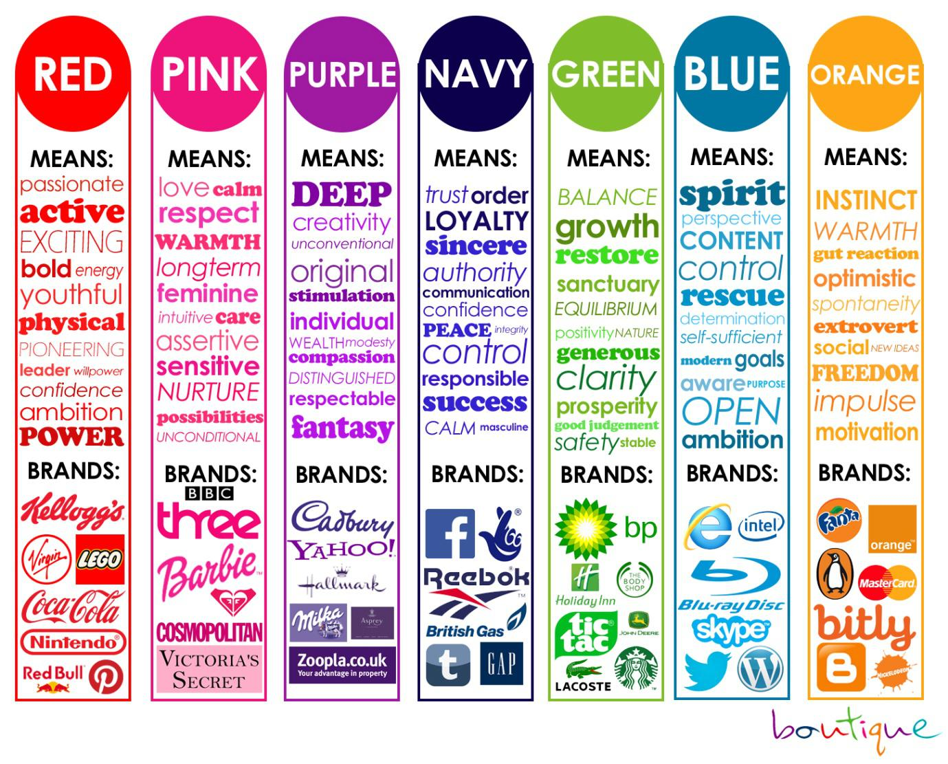 Colour Infographic