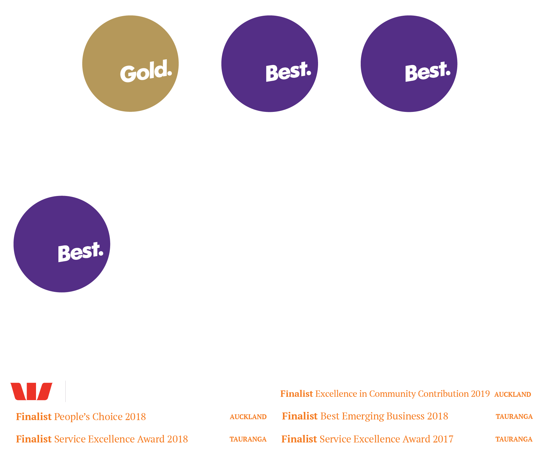 Quentosity Design Awards and Westpac Awards